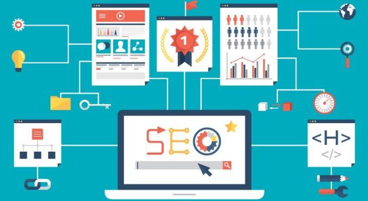 Top 10 phần mềm SEO website hiệu quả nhất hiện nay